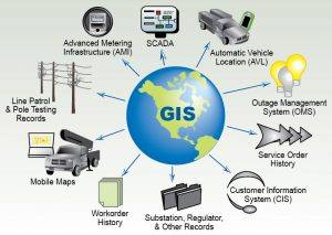 Infrastructure and Geographic Information System (GIS)
