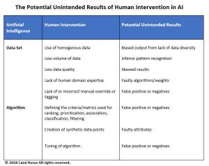 """Nassim Taleb: """"There is nothing fundamentally new in artificial intelligence"""""""